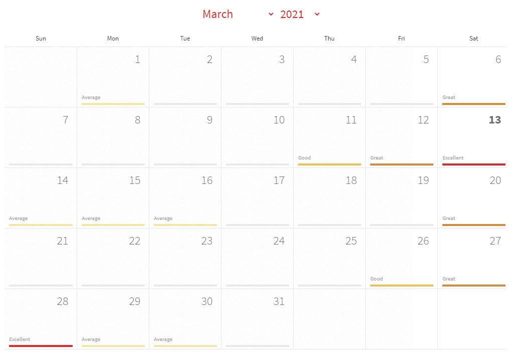 Solunar Calendar March 2021