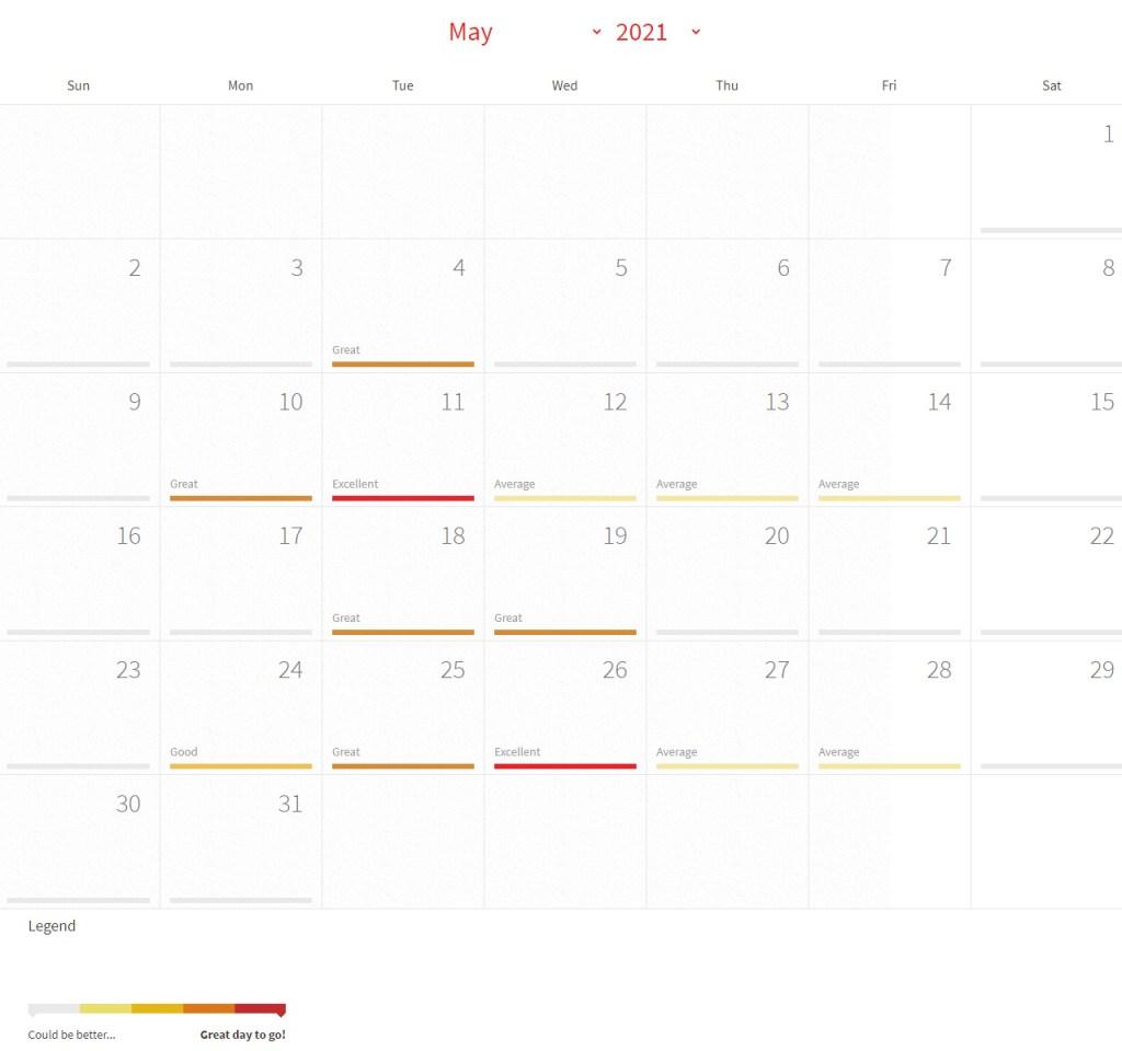 Solunar Calendar for May 2021 Illinois