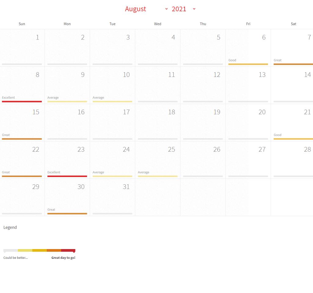 Solunar Calendar Illinois August 2021